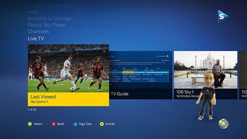 Xbox 360 pics